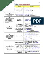 1A_grammar_question_formation.pdf