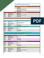 9f1eae2a5b5 Lista Puntos Operacionales 29102015