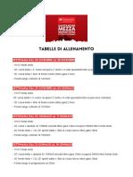 tabella_mezzamaratona