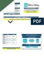 Guía Con Medidas y Especificaciones Para Imágenes y Vídeos en Redes Sociales