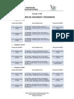38-Resumen+Ascensos+y+Descensos+201516