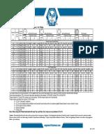 Torque-Tension Chart for A307 Gr5 Gr8 Gr9.pdf