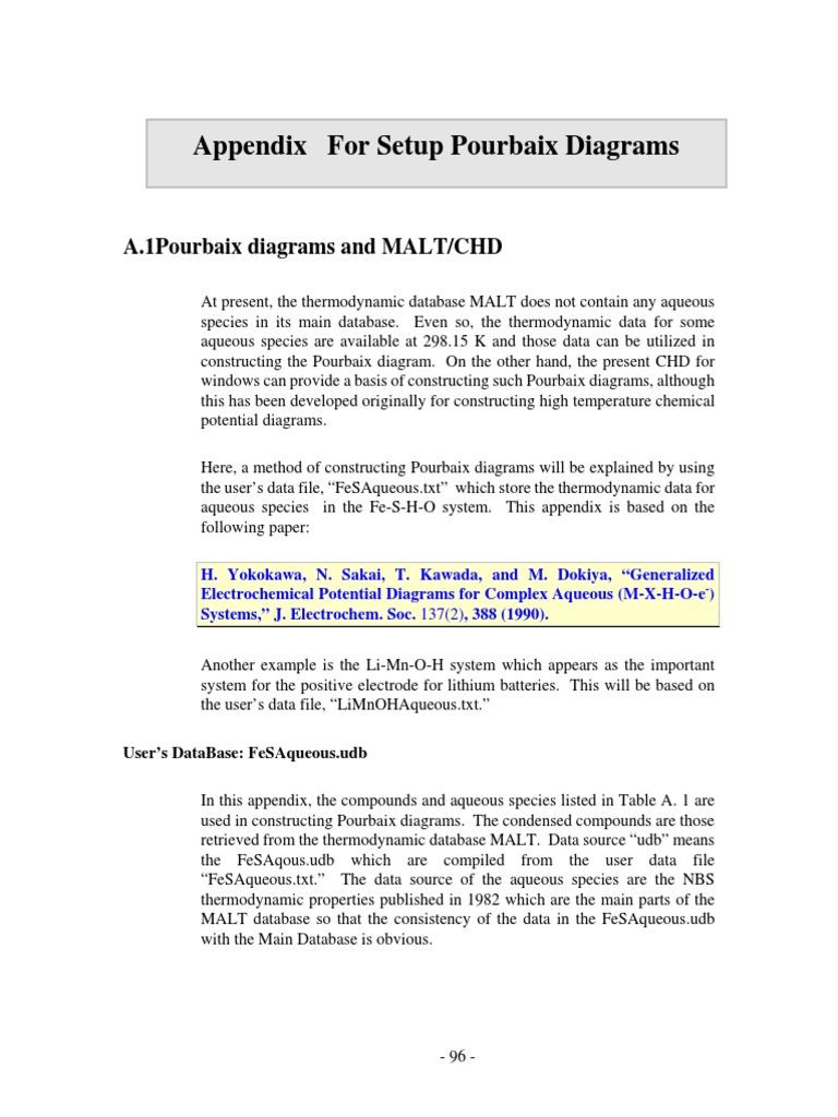 Chda software for poubaix diagram constrution dissolution chda software for poubaix diagram constrution dissolution chemistry cartesian coordinate system ccuart Choice Image