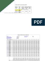 Cálculo Mecánico de Conductores RP