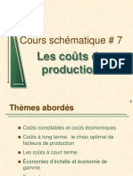 Les Couts de Production