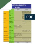 Matriz Admin Riesgos SGC