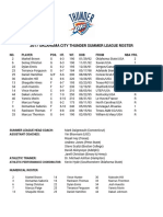 Summer League Roster