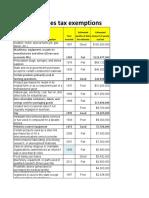 Utah sales tax exemptions