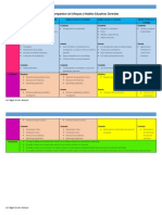 cuadrocomparativodeenfoquesymodeloseducativosgenerales-150321232206-conversion-gate01.docx