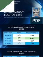 Resultados y Logros 2016