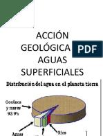 8.- Acción Geológica de Aguas Superficiales