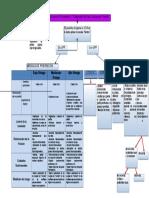 Diagrama Seminario Oriana Listo
