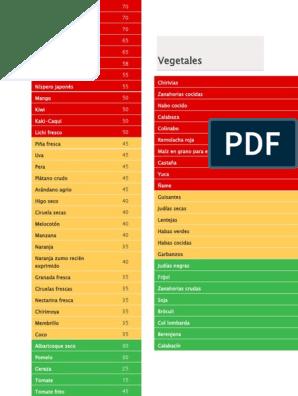 ¿puedo hacer la dieta cetosis sin gustarme las verduras?