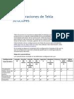 Configuraciones de Tekla