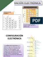 Configuracion Electronica Ci-03