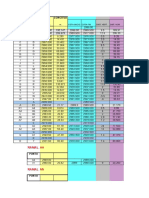 LineaConducDistri9-01-05.xls