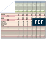 Vehicles Karnataka Details.pdf