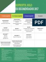 Misoprostol Solo- Regímenes Recomendados 2017