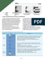 Catalogo Principal Ntn2 Tablas