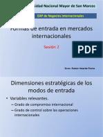 Ses2 Formas de Entrada en Mercados Internacionales