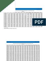 Registros de datos.pdf