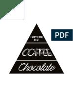 Coffee Food Triangle