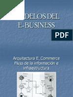 a_MODELOS_DEL_E-BUSINESS.ppt