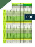 DATA PANEN TOMAT TIMUN JULI 2015 (Autosaved).xlsx