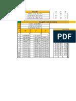 Analisis Numerico Parcial