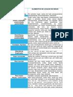 Mundo sedutor zera o pdf do maior