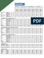 CSM Design Guideline
