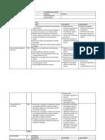 Rubricas y Listas de Cotejo de Practicas de Laboratorio2