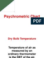 2.Psychrometric Chart(1 Day)