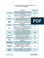 Métricas-anuncios.pdf