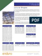 Enduro Tuff Span Standard Shapes Metric