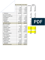 Exs Indices Lista 3