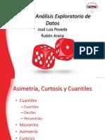 Asimetría, Curtosis, Cuantiles