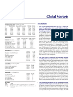 AUG 03 UOB Global Markets