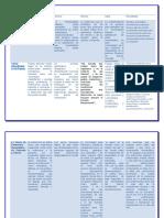 2.1 Teorías y Modelos de Enfermeria Aplicables a La Psiquiatria