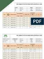 Mangos & Mangos Registro Fertilizantes G.gap 2016-2017