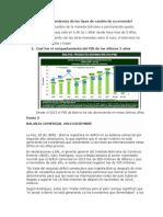 Trabajo Final Finanzas Internacionales
