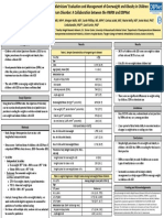 Developmental-Behavioral Pediatricians' Evaluation and Management of Overweight and Obesity in Children with ASD