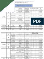 مشاريع-الدكتوراه-2017-2018 (1) (1)