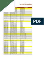 Autoridades Distritales 2011-2014