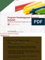 Program SIP KPM Manual