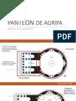 Analisis Panteon de Agripa