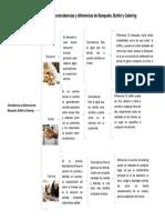 Cuadro Sinóptico de las coincidencias y diferencias de Banquete.docx
