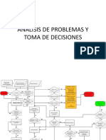 Proceso de Toma de Decisiones Al Arranque de Productos Roto