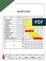 Bar Chart Pdm Balao 1 -Model