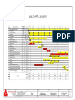 Bar Chart Pdm Drainage Construction 1 -Model